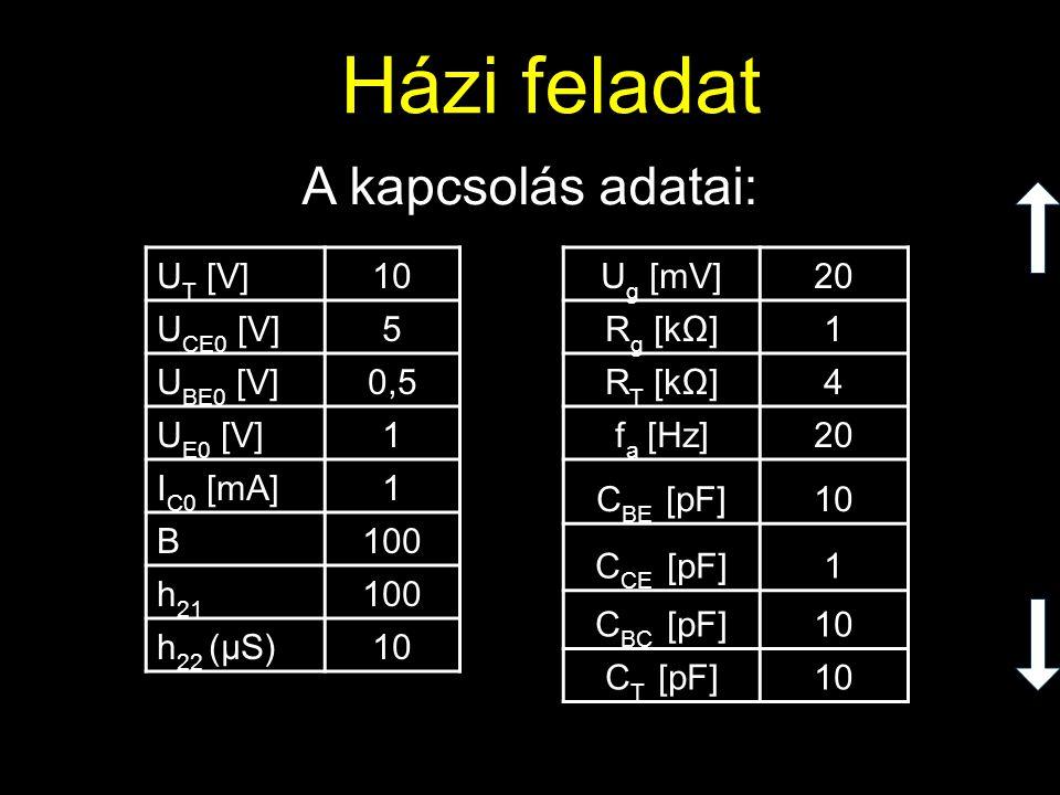 Házi feladat A kapcsolás adatai: UT [V] 10 UCE0 [V] 5 UBE0 [V] 0,5